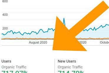 717% increase in traffic in nine months